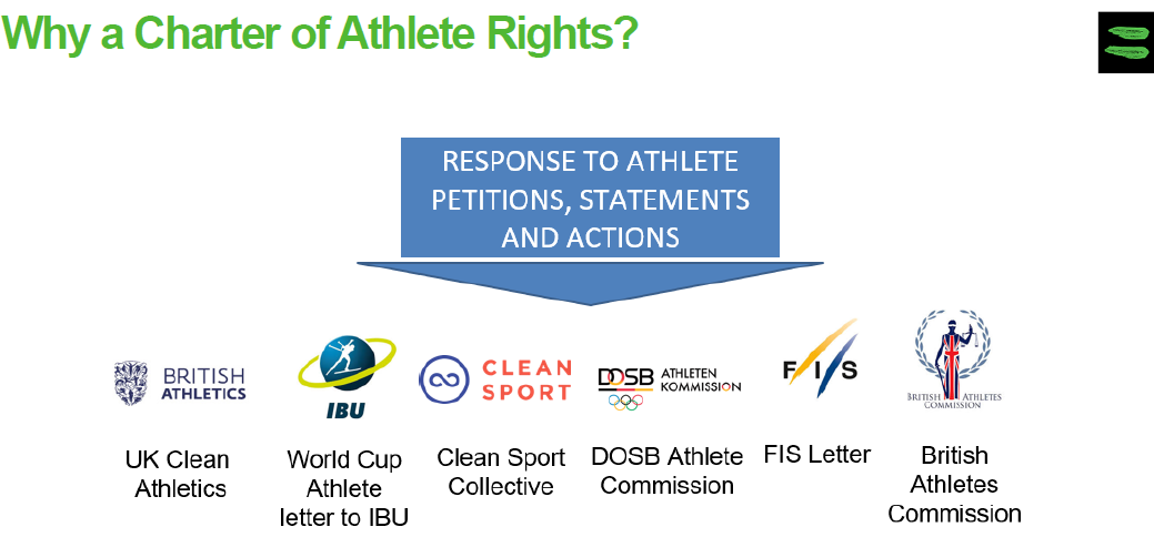 The Charter of Athletes' Rights is being introduced following various complaints by athletes against the way sport has responded to the Russian doping scandal ©WADA