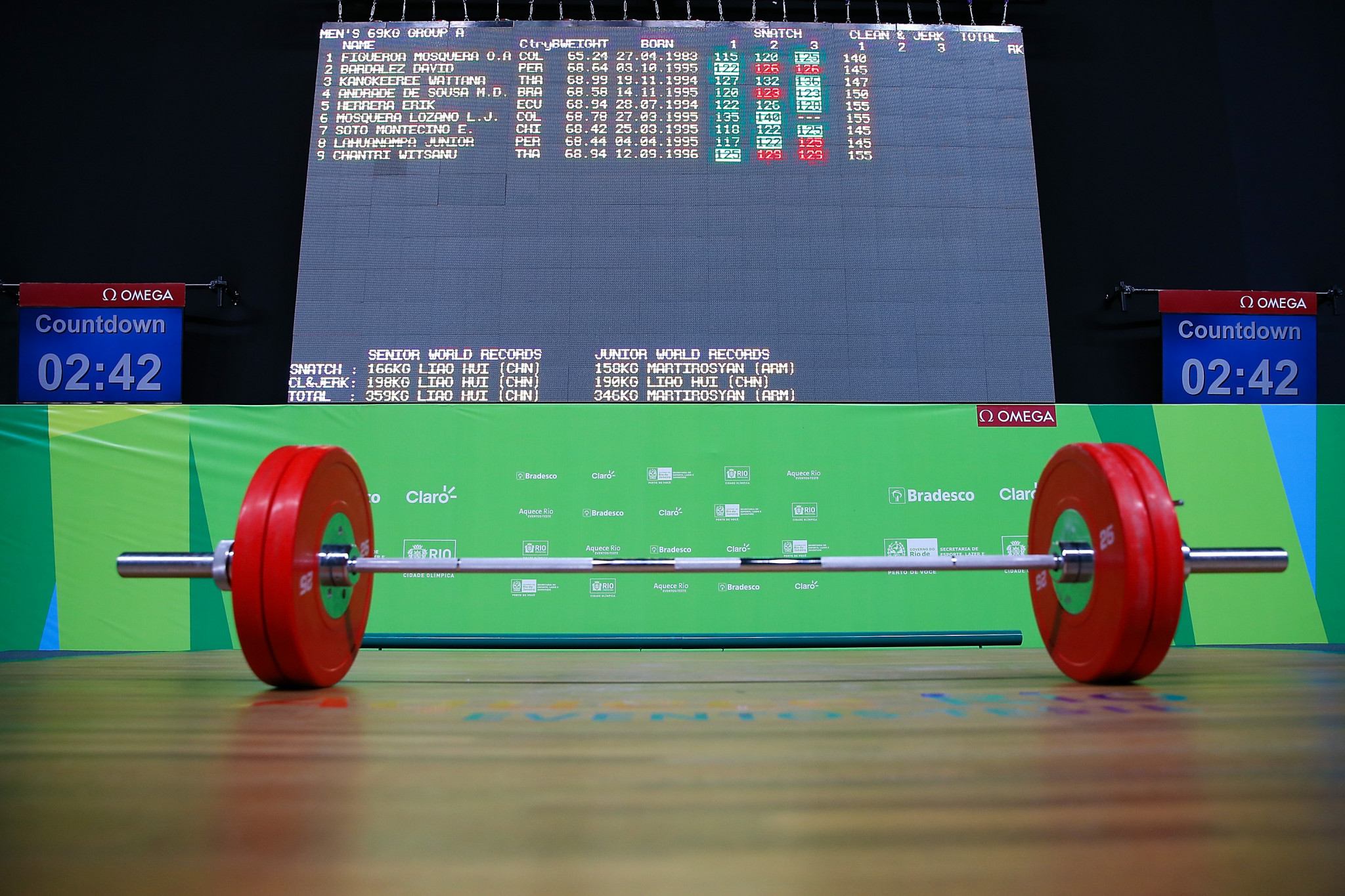The International Weightlifting Federation's new anti-doping policy will come into effect next month ©Getty Images