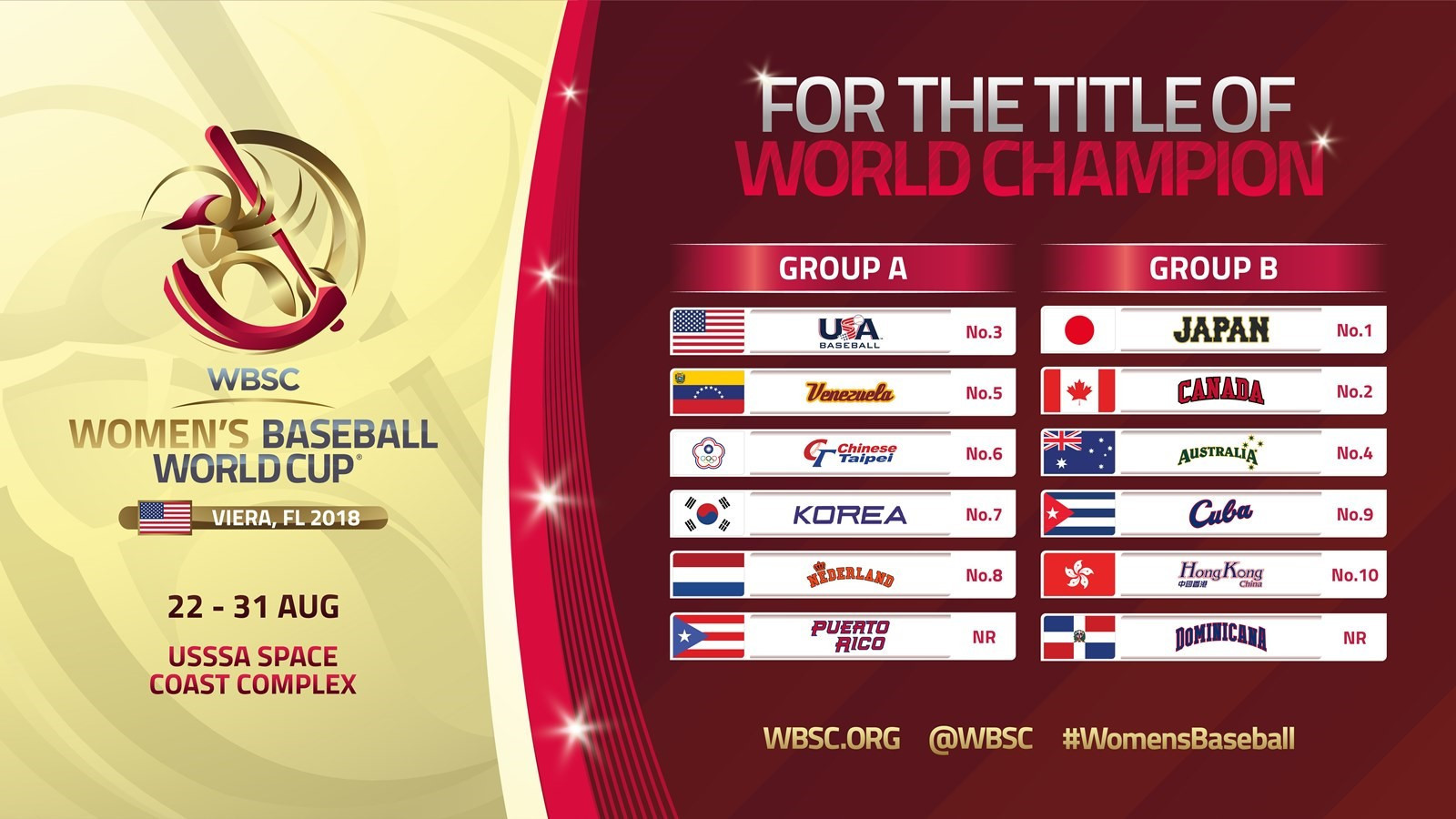 The 12 teams will initially contest two groups of six ©WBSC