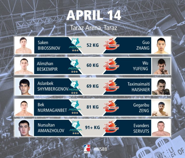 Reigning champions Astana Arlans Kazakhstan thrash China Dragons in World Series of Boxing clash