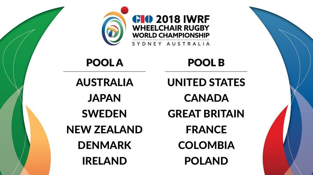 Twelve teams will compete in Sydney this summer ©IWRF