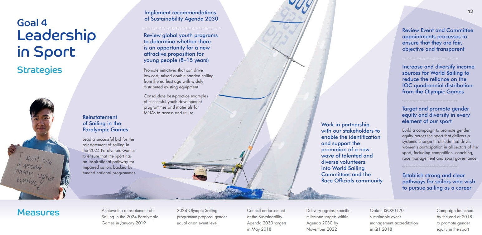 Paralympic reinstatement at Paris 2024 is among the main strategies of the plan ©World Sailing