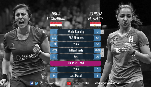 How the women's finalists at the PSA World Series Finals in Dubai matched up ©PSA