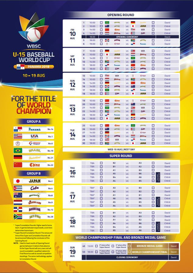 Reigning champions Cuba will face Japan on day three, in a repeat of 2016's final ©WBSC