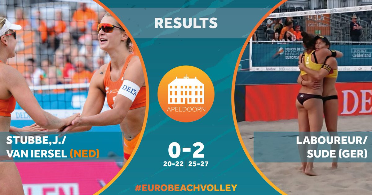 Top-seeded Germans through to quarter-finals at European Beach Volleyball Championships