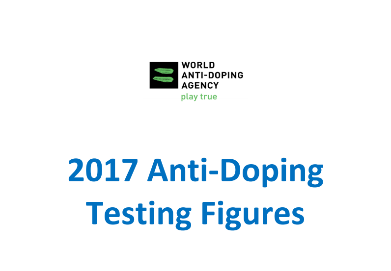 WADA reveal increase in samples analysed in testing figures report for 2017