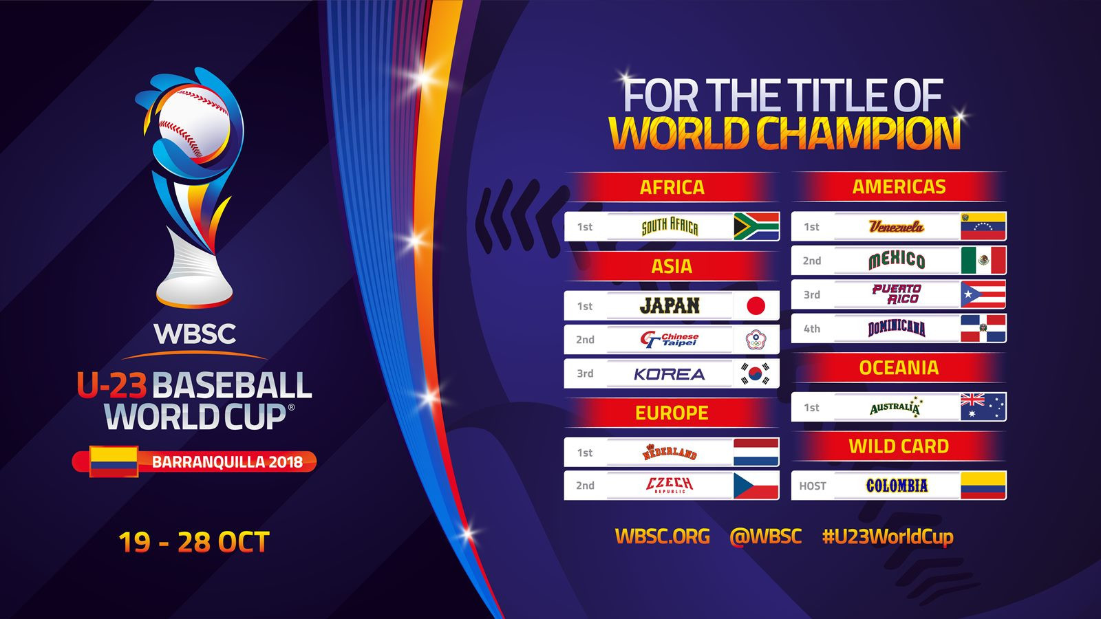As the new hosts, Colombia have been given a wildcard into the competition to compete against 11 of the best baseball nations in the world ©WBSC