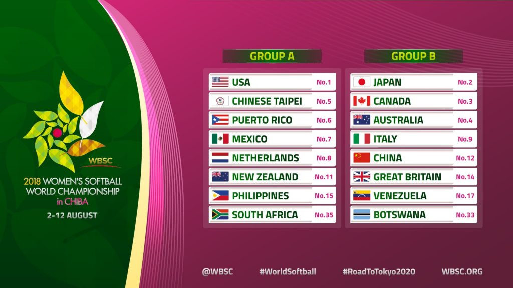 Sixteen teams will be split into two groups of eight ©WBSC
