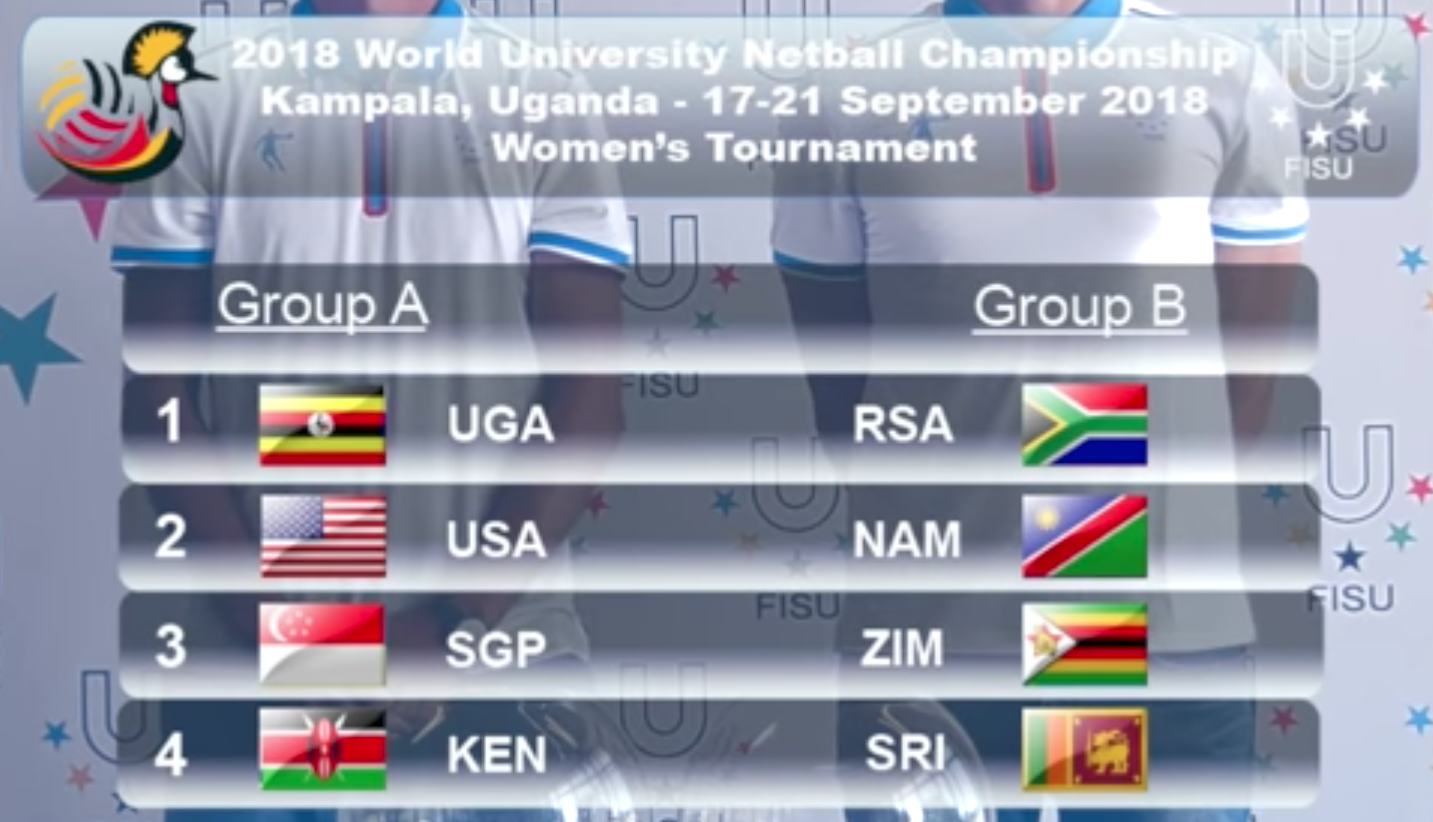 Draw conducted for FISU World University Netball Championship