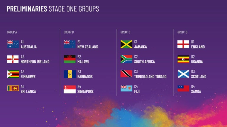 Commonwealth Games champions England drawn with Scotland at 2019 Netball World Cup