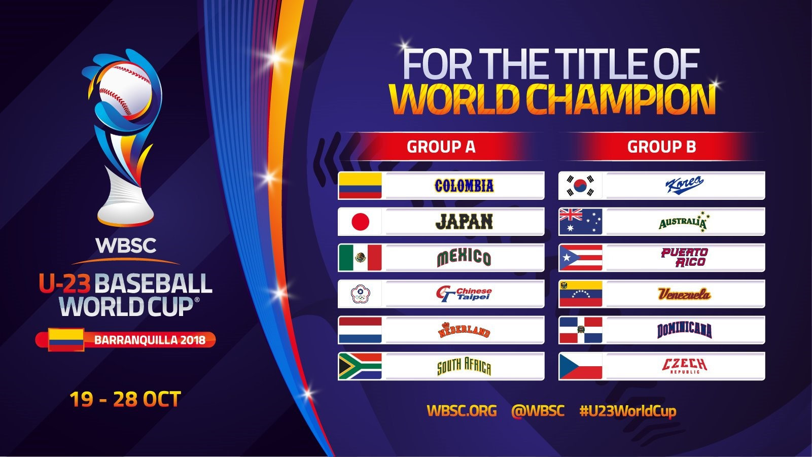 WBSC reveal group draw for Under-23 Baseball World Cup