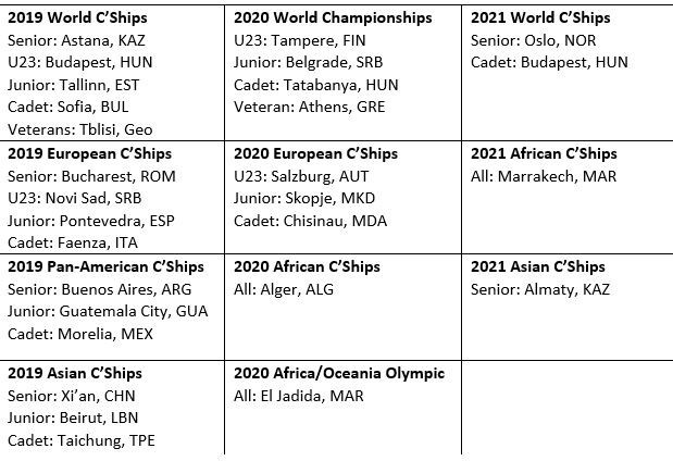 In all, 29 different cities have been awarded hosting rights for various Championships up until 2021 ©UWW