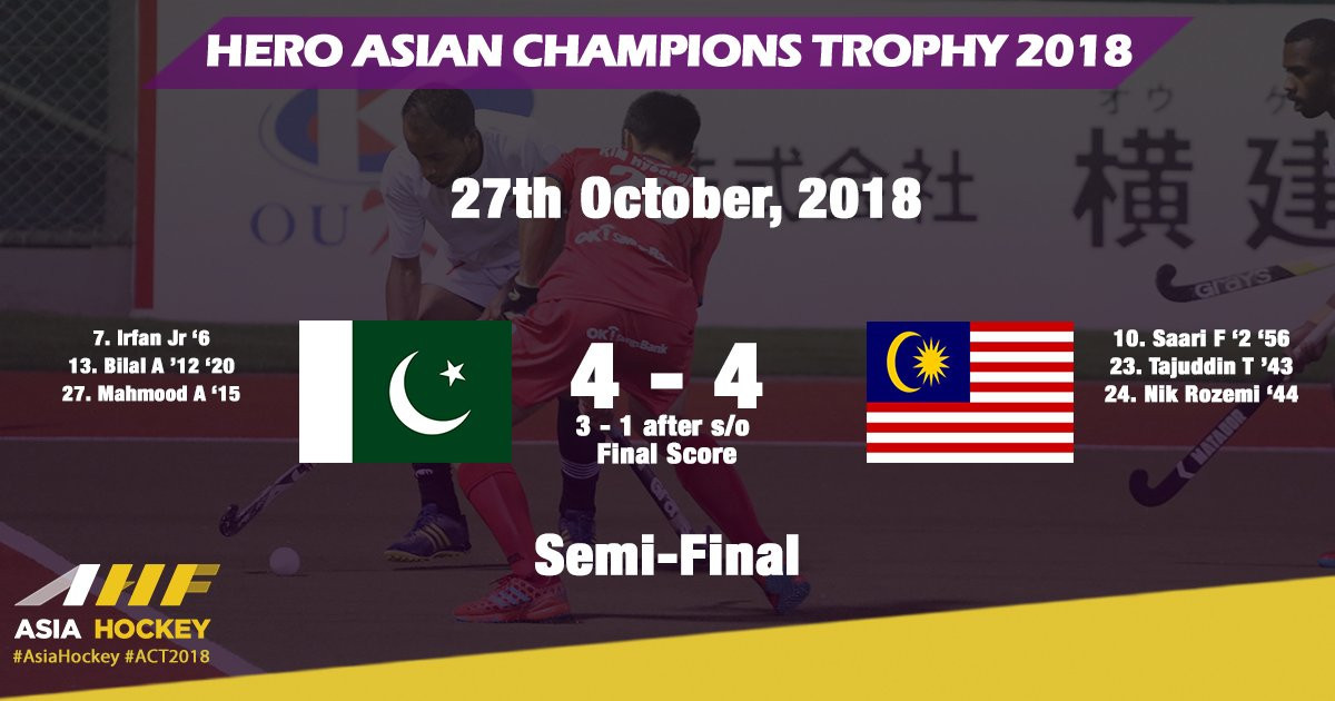 Pakistan reach Asian Hockey Champions Trophy final after shoot-out success