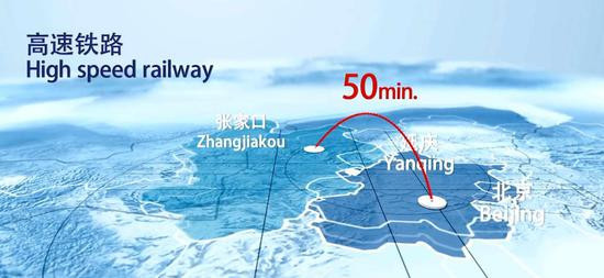 First track for Beijing 2022 high-speed railway network laid
