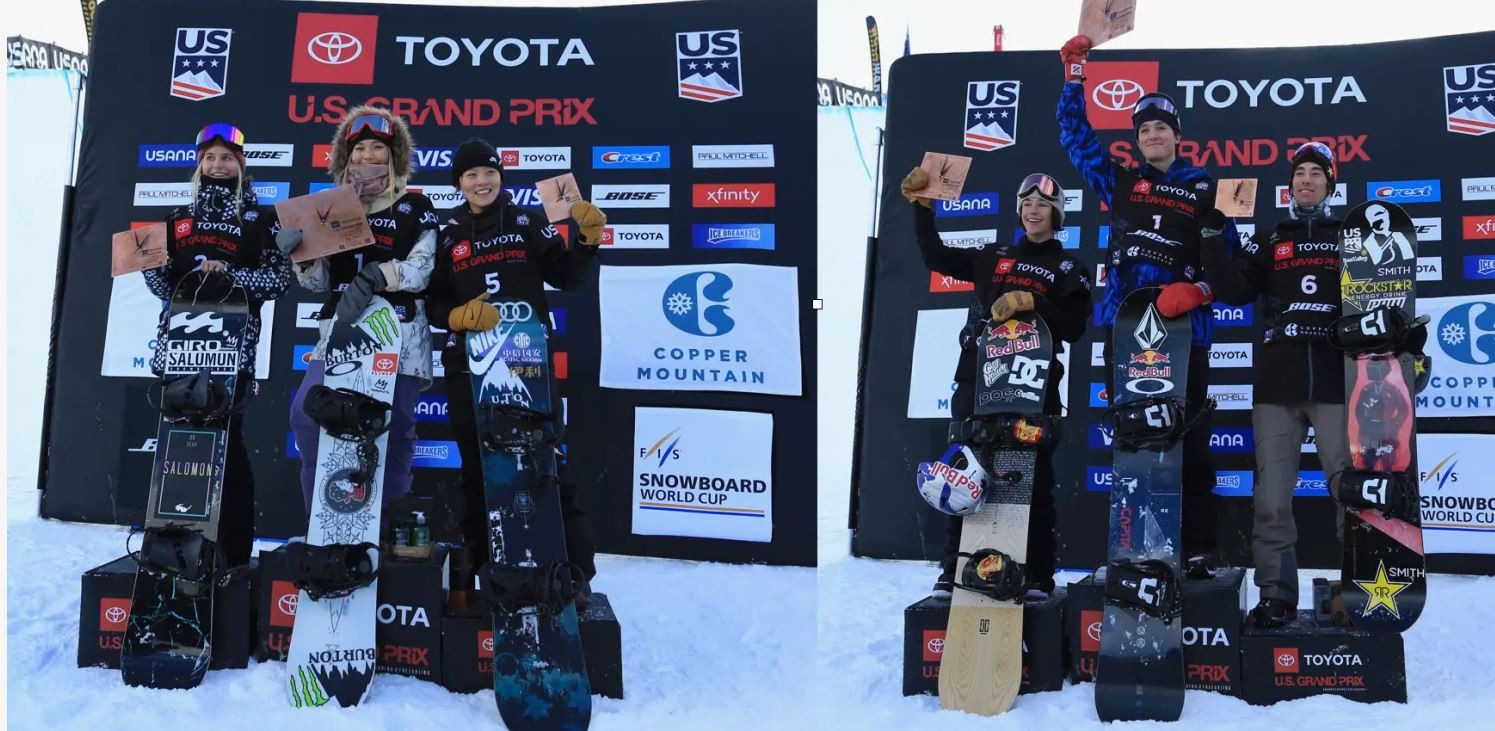 Kim wins women's Copper Mountain half pipe gold again as James takes men's title
