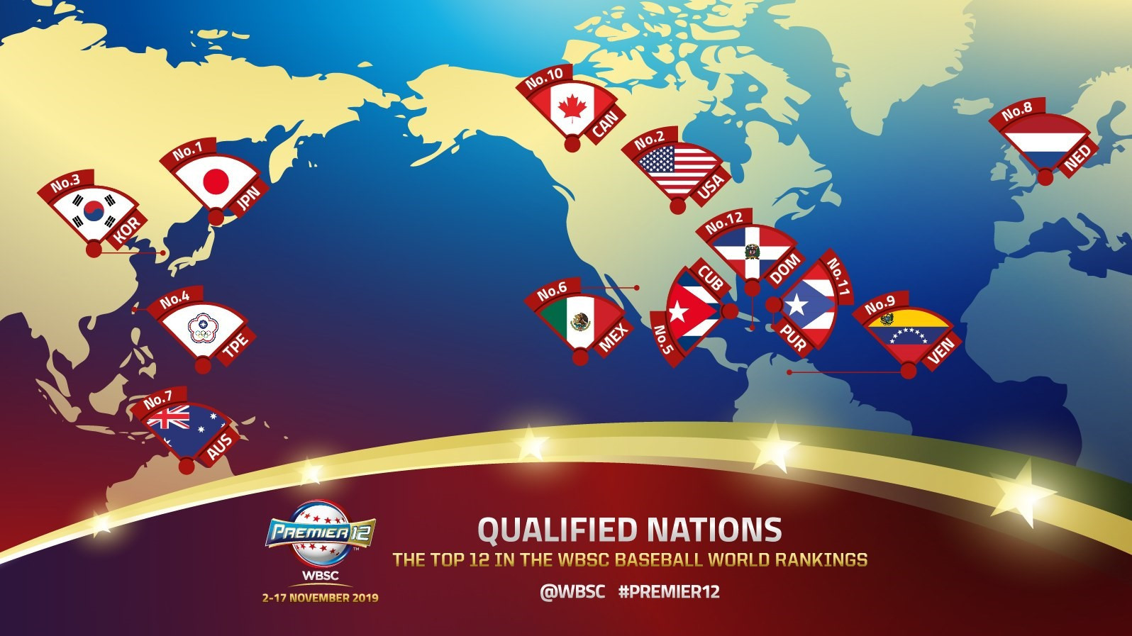 The WBSC have confirmed the qualified nations for the Premier12 tournament ©WBSC