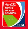 Belgium carry one-point FIFA world ranking lead over France into 2019