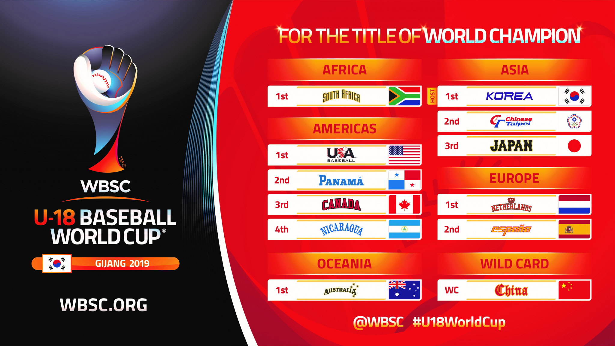 The 12 teams competing at the WBSC Under-18 World Cup have been decided ©WBSC