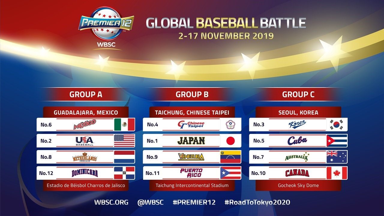Three cities will host the groups for the 2019 WBSC Premier12 tournament ©WBSC