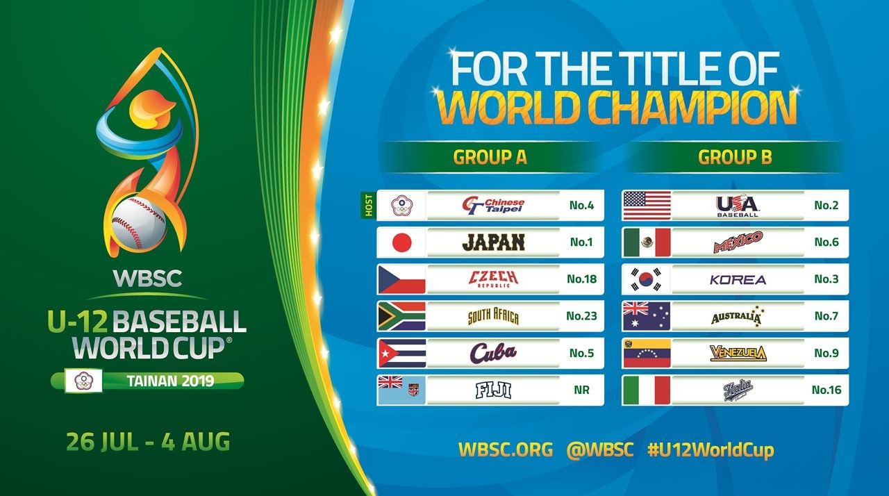 WBSC reveals line-up and groups for Under-12 Baseball World Cup