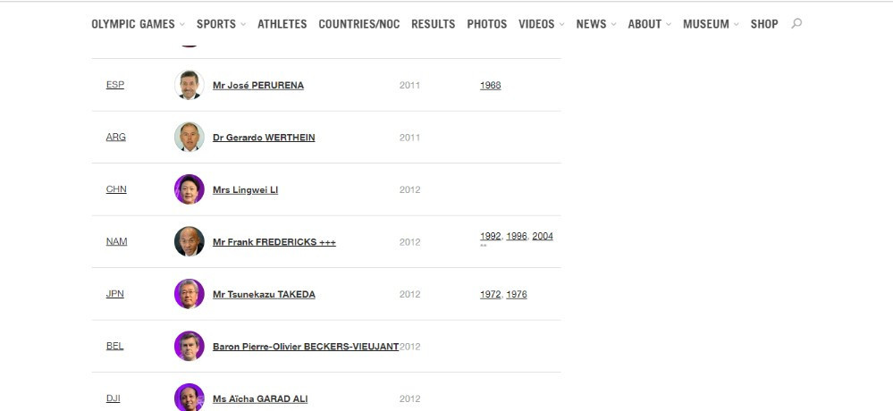 Tsunekazu Takeda's name was still appearing on the IOC website of its list of members even after his resignation had been officially accepted by the organisation's Executive Board ©IOC