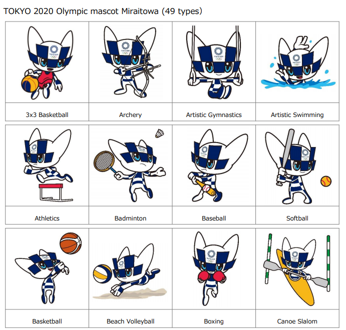Tokyo 2020 unveils mascot images representing Olympic and Paralympic sports