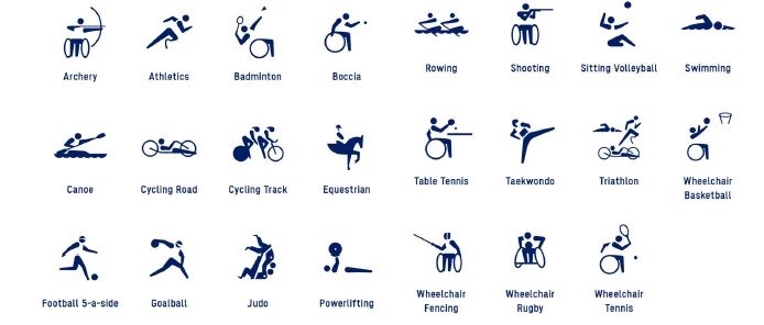 Tokyo 2020 unveils pictograms for Paralympic Games with 500 days to go