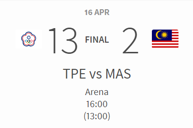 Chinese Taipei picked up their first three points of the IIHF Women's Challenge Cup of Asia after thrashing Malaysia 13-2 in Abu Dhabi today ©IIHF