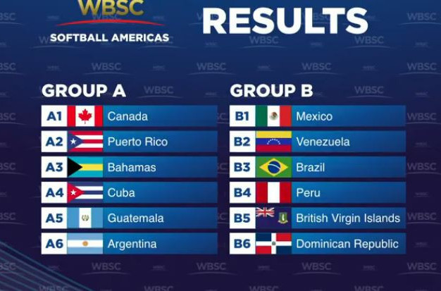 The draw was made today for the World Baseball Softball Confederation's Americas Championships ©WBSC