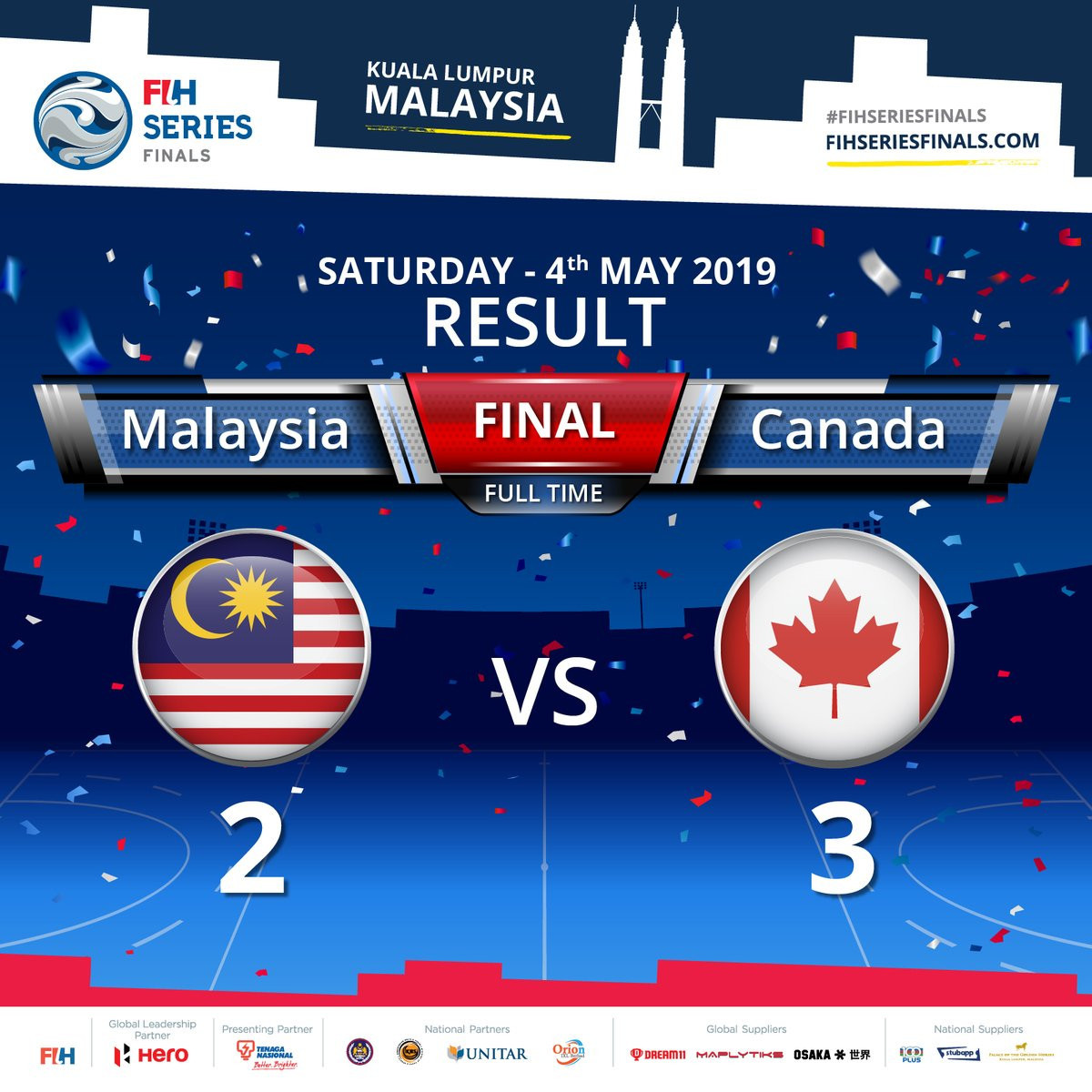 Canada won the final in the FIH Series Finals, defeating hosts Malaysia 3-2 ©FIH