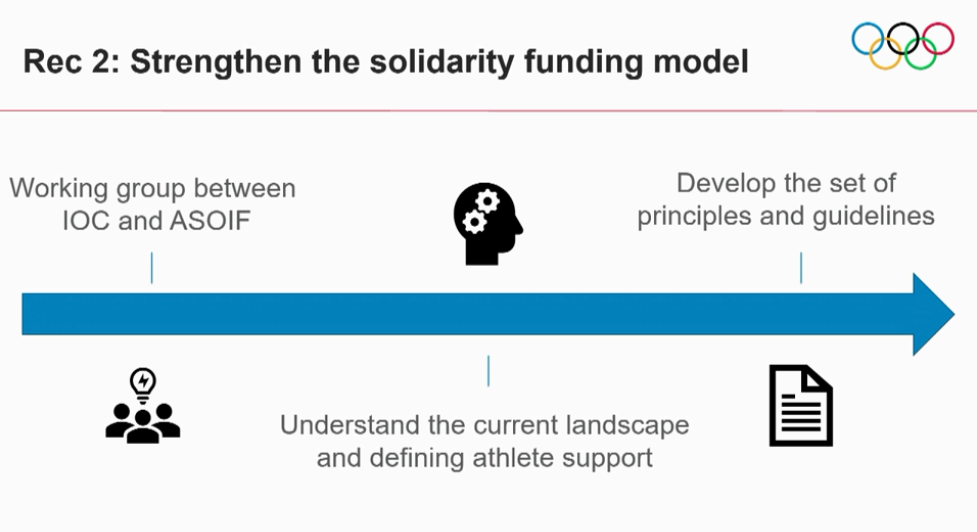 An IOC and ASOIF working group is mapping the support given to athletes ©IOC