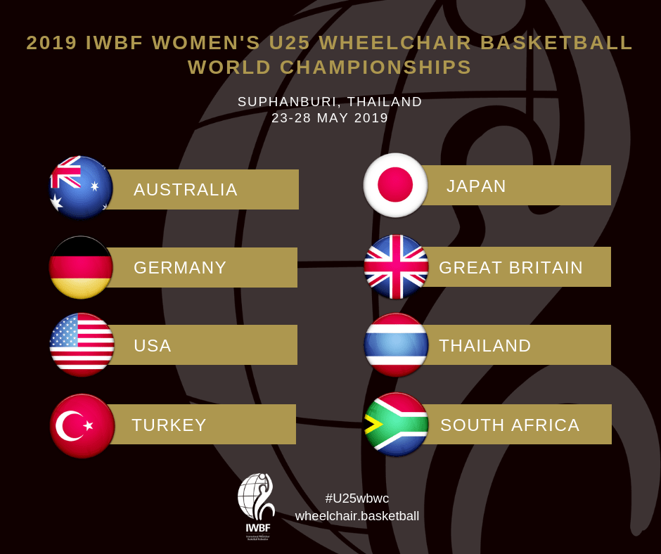 Eight nations will compete at the 2019 IWBF Women's Under-25 World Championships ©IWBF