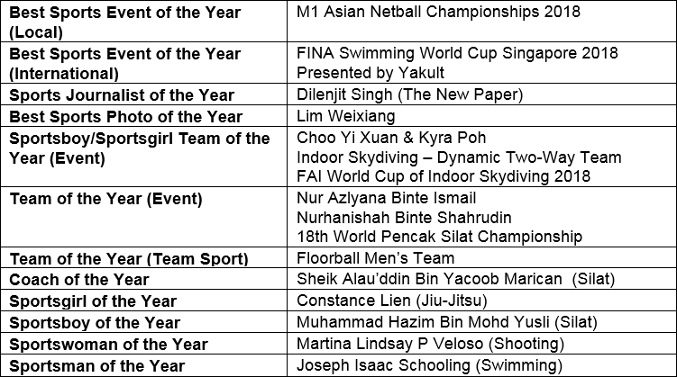 A total of 12 awards were handed out ©SNOC