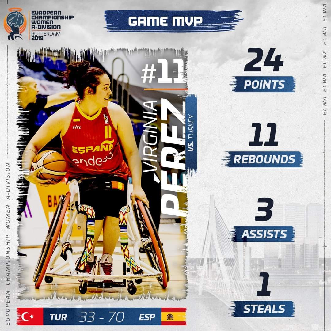 Spain complete semi-final line-up at IWBF Women's European Championship Division A