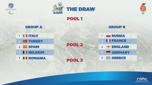 The draw was made in Rome ©IBSA