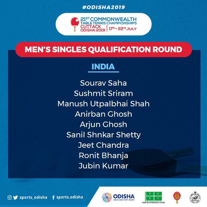 Indian players enjoy strong progress in singles qualifying at Commonwealth Table Tennis Championships