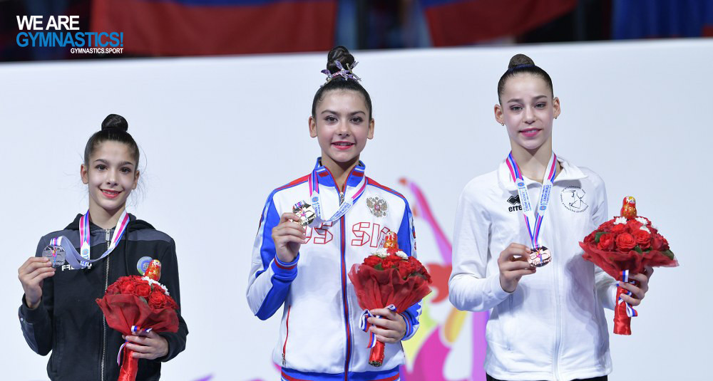 Russia complete clean sweep of eight golds at FIG Rhythmic Gymnastics Junior World Championships