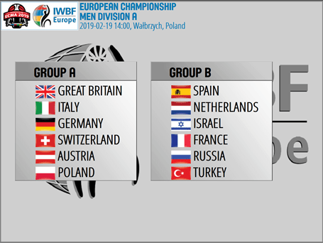 The 12 competing teams have been split into two groups ©IWBF