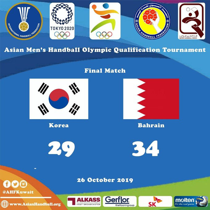 Bahrain beat South Korea to clinch Tokyo 2020 berth at Asian men's handball qualifier