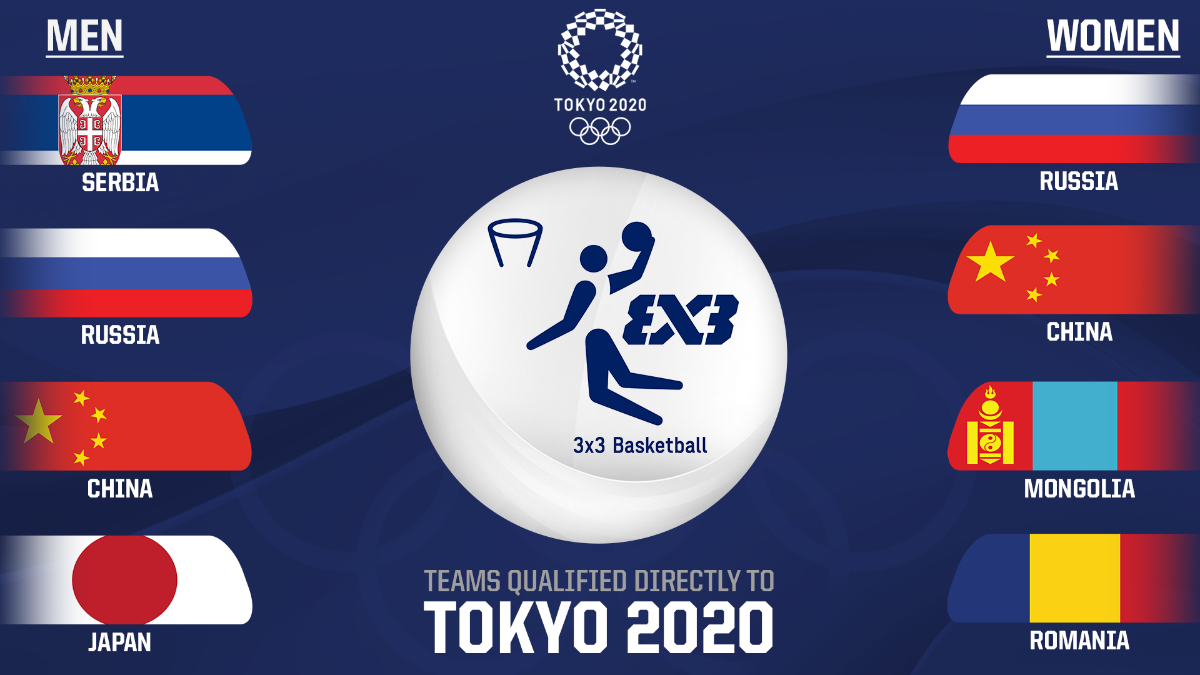 FIBA announce first qualifiers for Olympic 3x3 basketball tournament