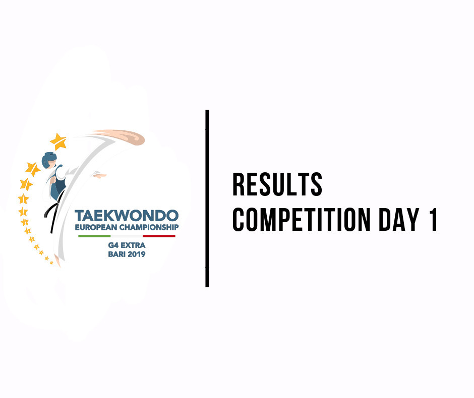 Gold medals split four ways on day one of G4 Extra European Taekwondo Championships