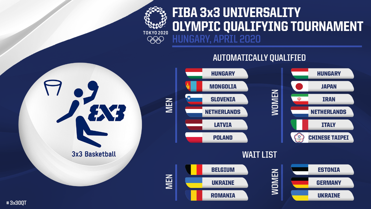 The highest-ranked countries who have not yet qualified for the Tokyo 2020 Olympic Games will go to Hungary ©FIBA