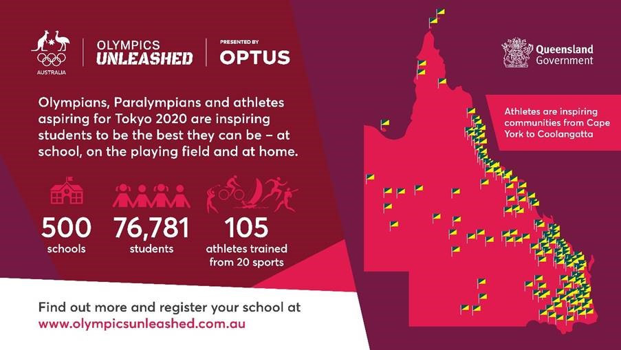 The Olympics Unleashed programme has now visited 500 schools and more than 76,000 students ©AOC