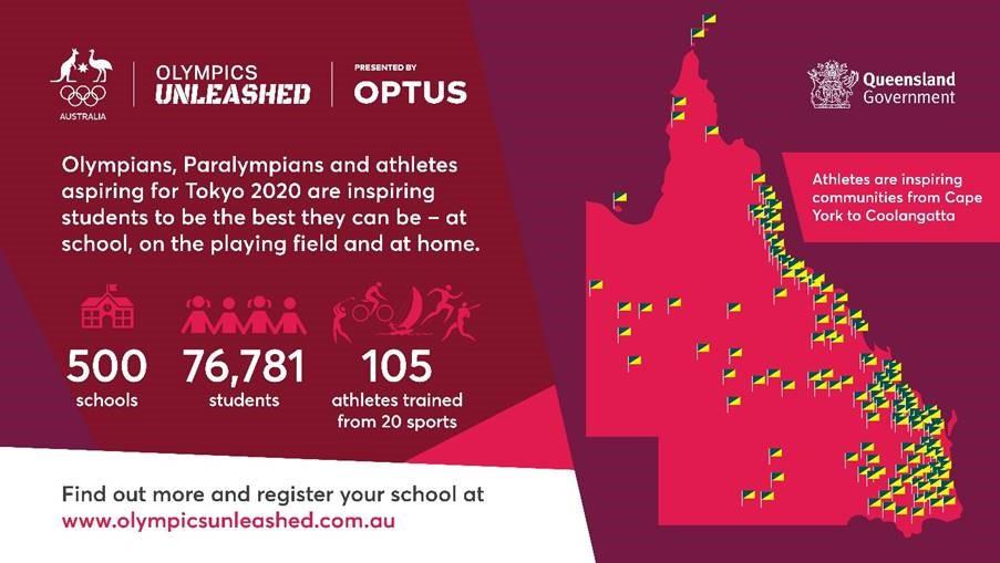 Le programme Olympics Unleashed a déjà visité 500 écoles et plus de 76 000 étudiants. © AOC  Le programme Olympics Unleashed visite la 500ème école du Queensland olympic unleashed queensland