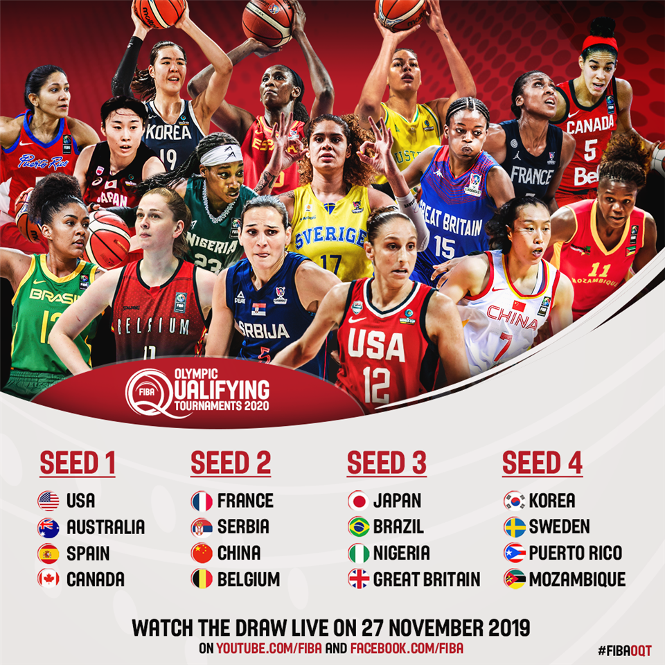 The United States, Australia, Spain and Canada have been announced as top seeds for the FIBA Women's Olympic Qualifying Tournament due to be drawn on Wednesday ©FIBA
