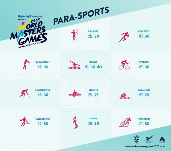 World Masters Games to feature biggest ever Para-sport programme in 2017