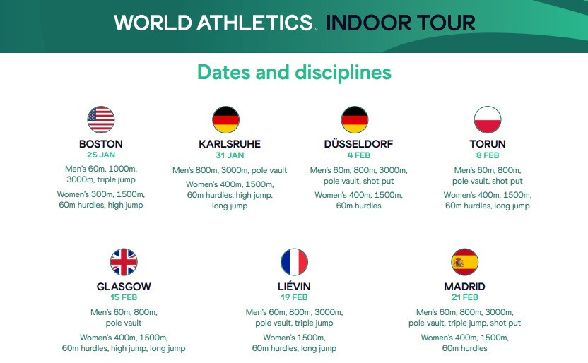 World Athletics has confirmed the dates, locations and events at each meeting ©World Athletics