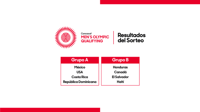 CONCACAF's road to Tokyo 2020 mapped out as Men's Olympic Qualifying Championship draw held in Guadalajara