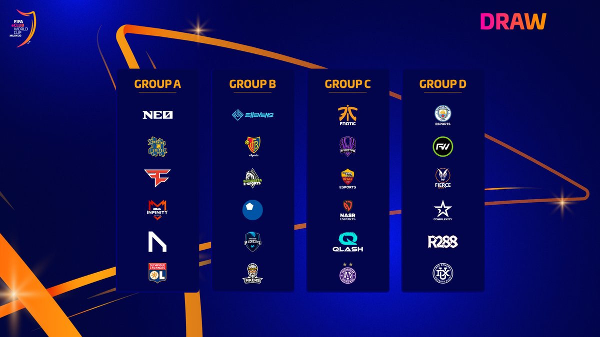 FIFA eClub World Cup 2020 groups confirmed
