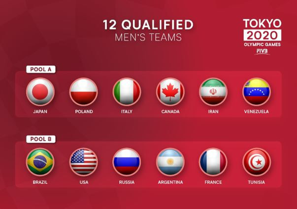 Pools confirmed for Tokyo 2020 volleyball tournaments